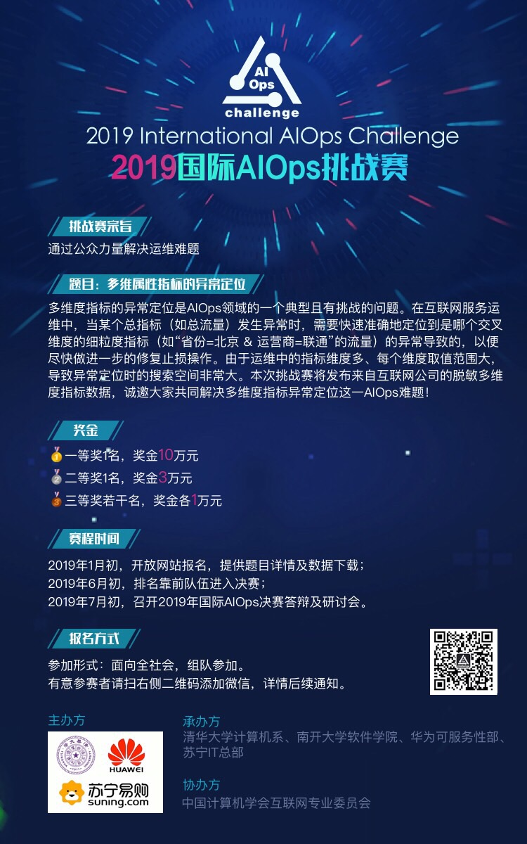 Dec 2019:  2019 AIOps Challenge has been officially announced.